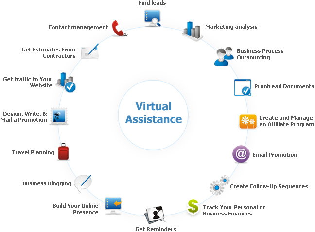 Virtual-Assistance-icon-img1
