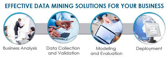 data-mining-services-banner-